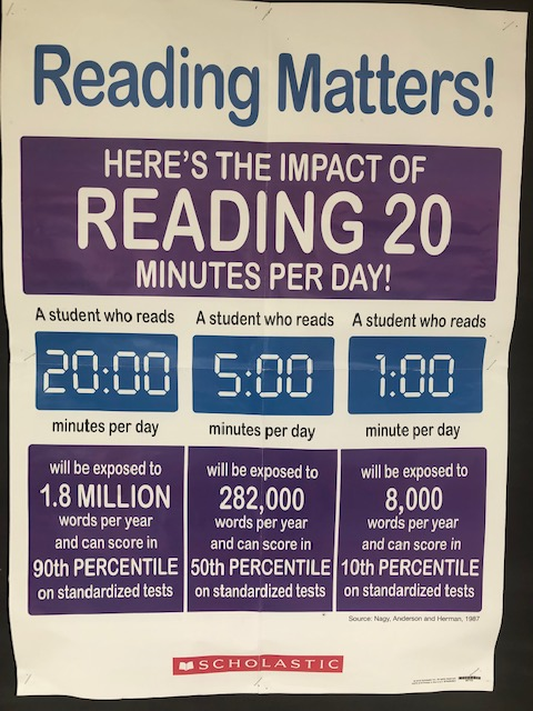 Reading Really Does Matter!